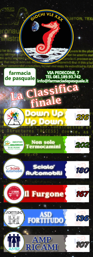 Classifica Giochi Vivi l'Estate
